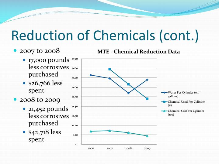 Reduction of Chemicals (cont.)