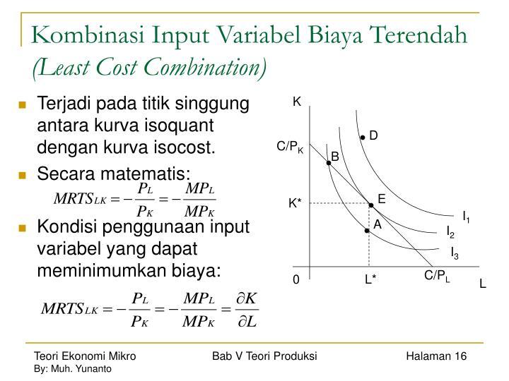 Kombinasi Input Variabel Biaya Terendah