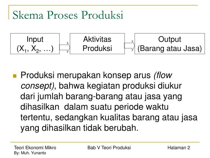 Skema Proses Produksi