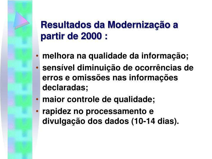 Resultados da Modernização a partir de 2000 :