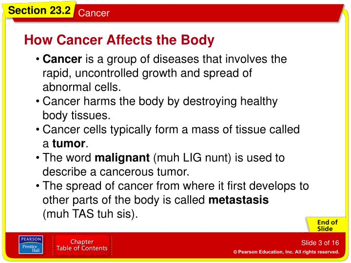 How Cancer Affects the Body