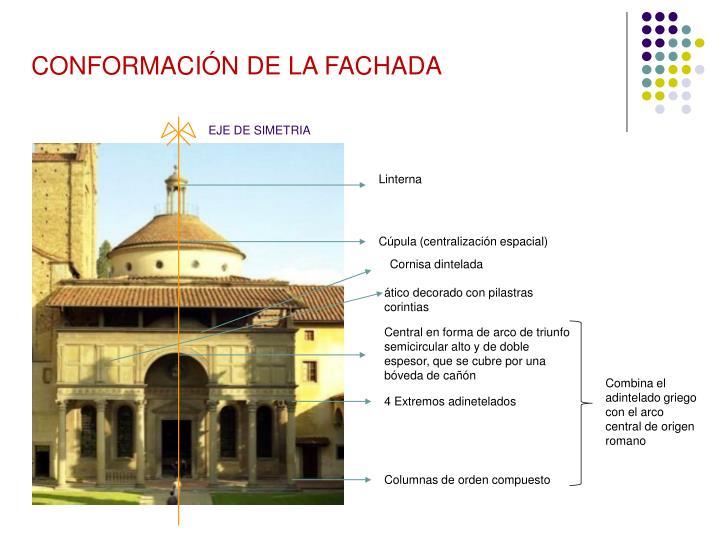 CONFORMACIÓN DE LA FACHADA