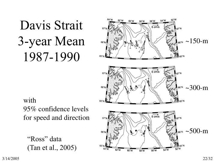 Davis Strait 3-year Mean