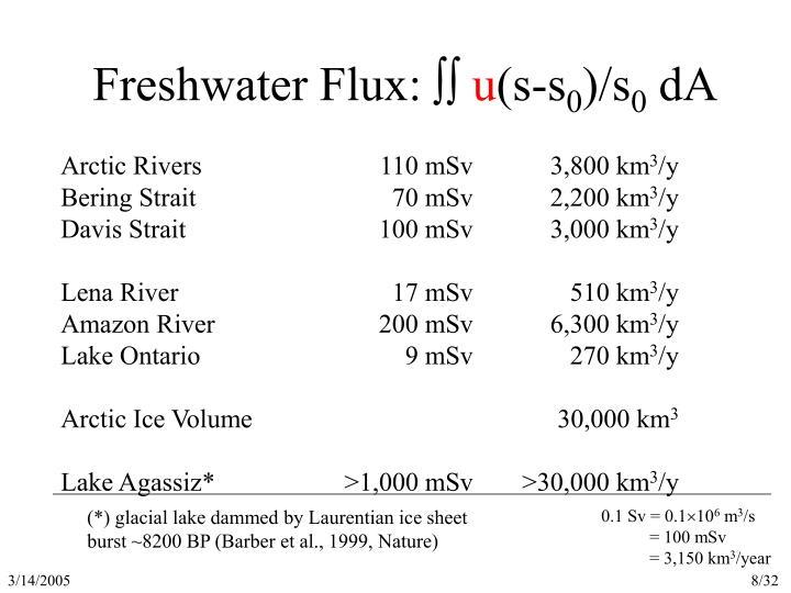 Freshwater Flux: