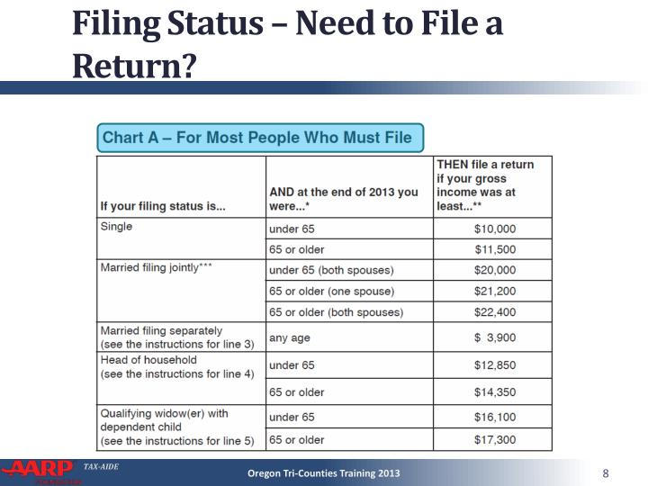 Filing Status – Need to File a Return?