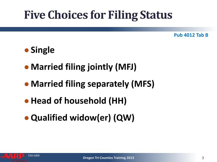 Five Choices for Filing Status