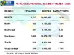 fatal occupational accident rates 2006