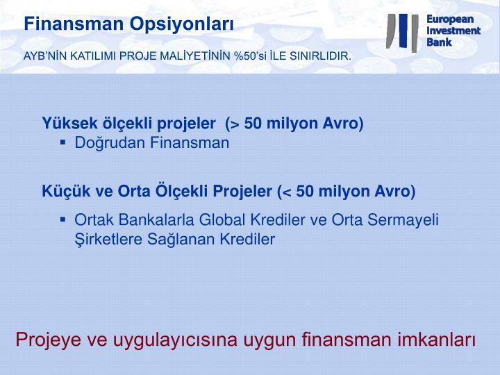 Finansman Opsiyonları