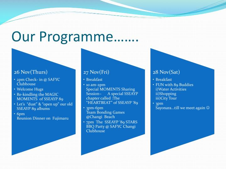 Our programme
