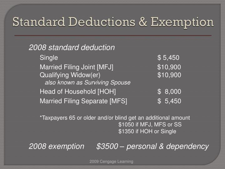 Standard Deductions & Exemption