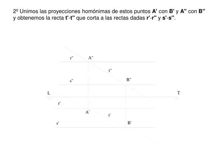 2º Unimos las proyecciones homónimas de estos puntos