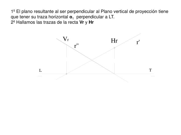 1º El plano resultante al ser perpendicular al Plano vertical de proyección tiene que tener su traza horizontal