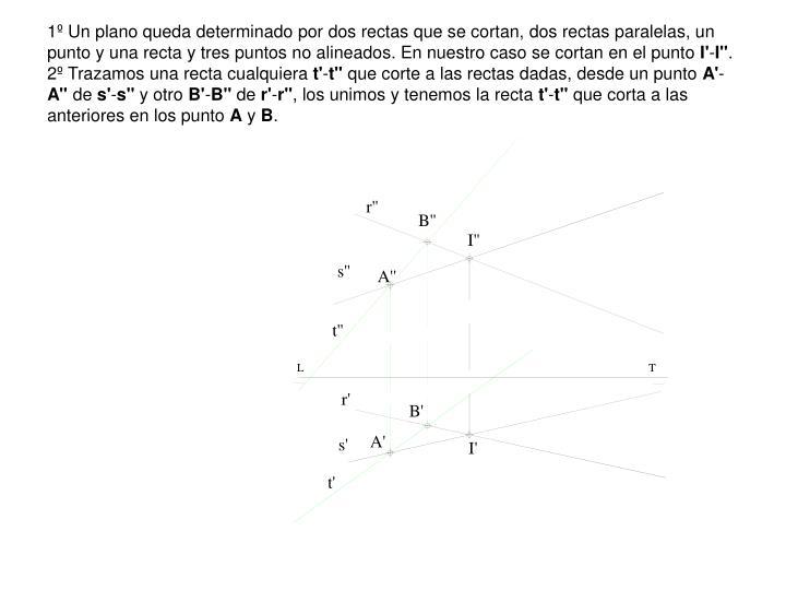 1º Un plano queda determinado por dos rectas que se cortan, dos rectas paralelas, un punto y una recta y tres puntos no alineados. En nuestro caso se cortan en el punto