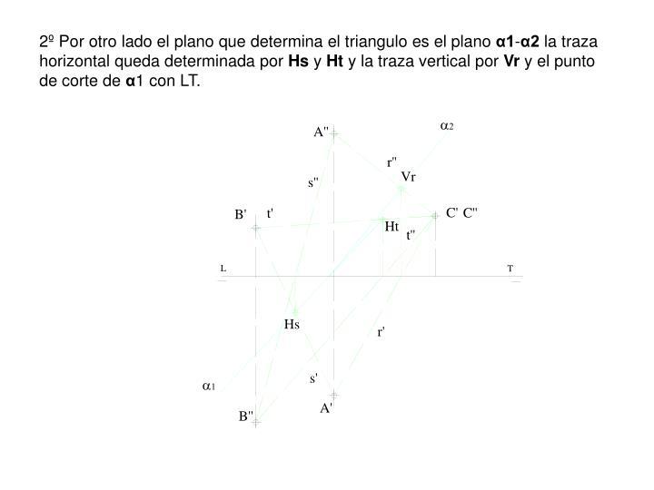 2º Por otro lado el plano que determina el triangulo es el plano