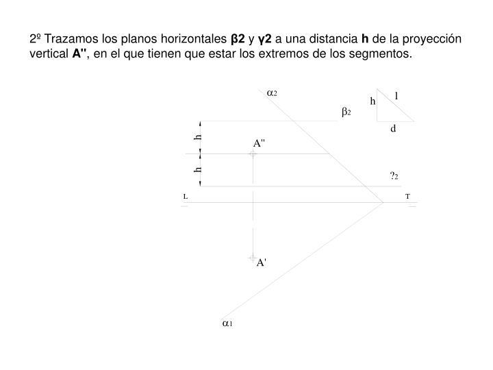 2º Trazamos los planos horizontales