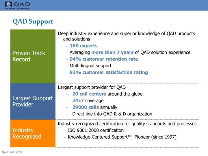 QAD Support
