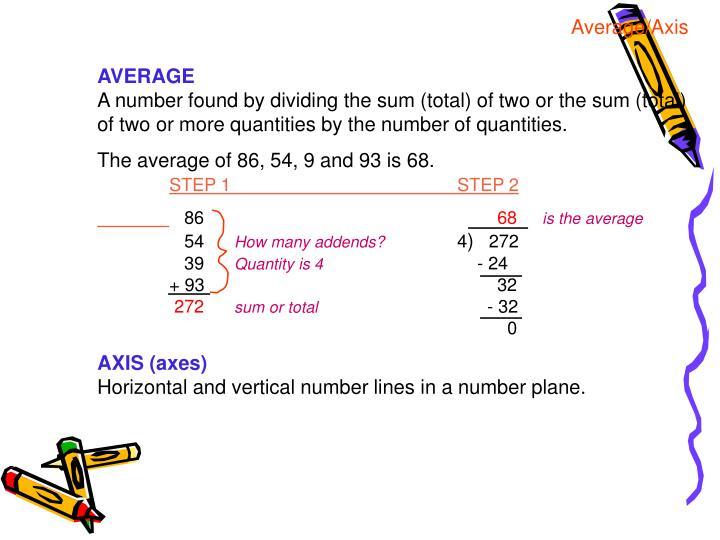 Average/Axis