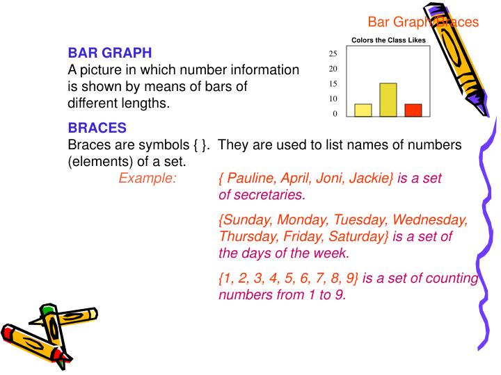 Bar Graph/Braces