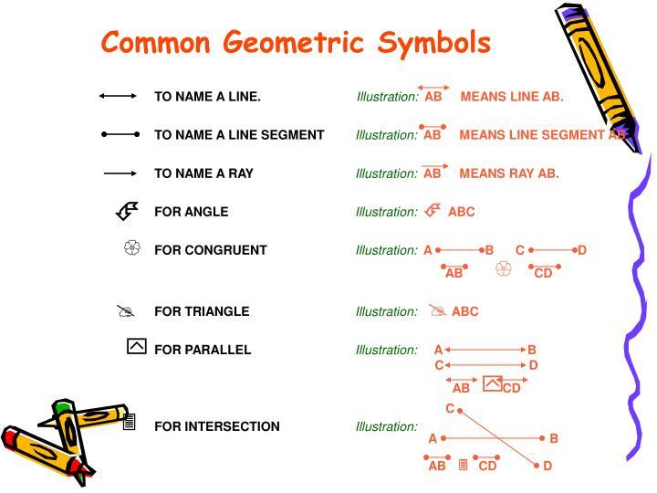 Common Geometric Symbols