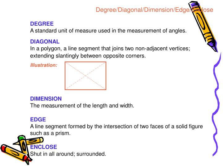 Degree/Diagonal/Dimension/Edge/Enclose