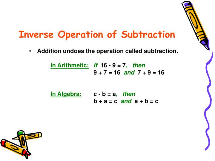 Inverse Operation of Subtraction