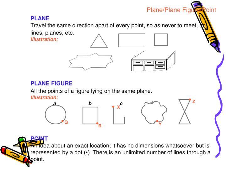 Plane/Plane Figure/Point