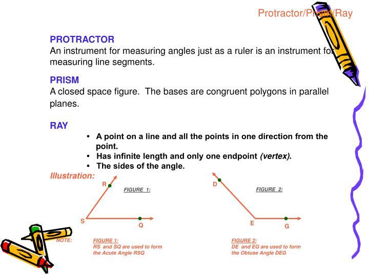 Protractor/Prism/Ray
