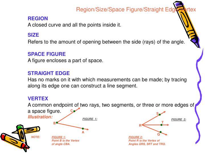 Region/Size/Space Figure/Straight Edge/Vertex