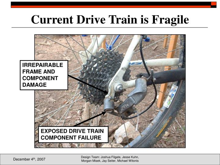 Current Drive Train is Fragile