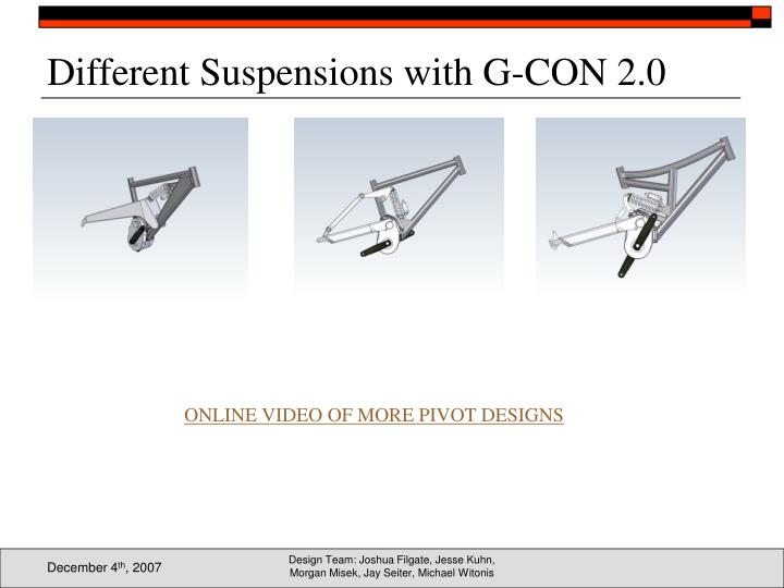 Different Suspensions with G-CON 2.0
