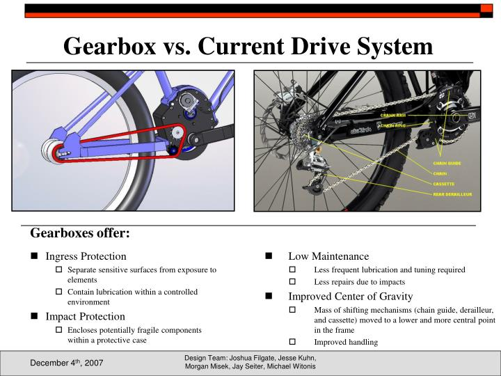 Gearbox vs. Current Drive System