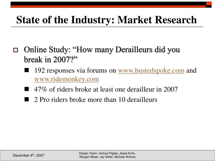 State of the Industry: Market Research
