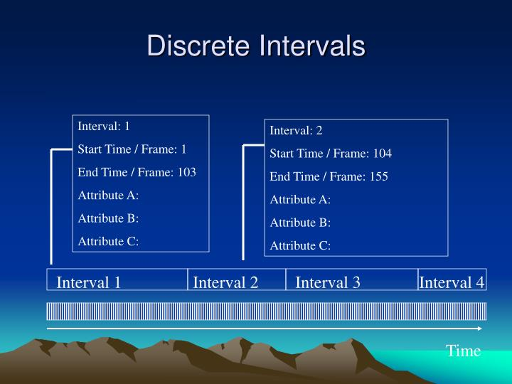 Discrete Intervals