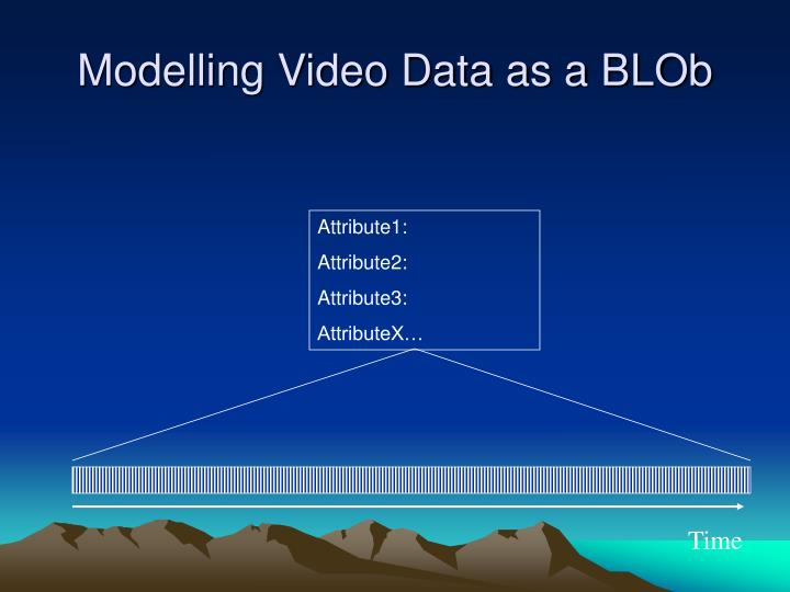 Modelling Video Data as a BLOb