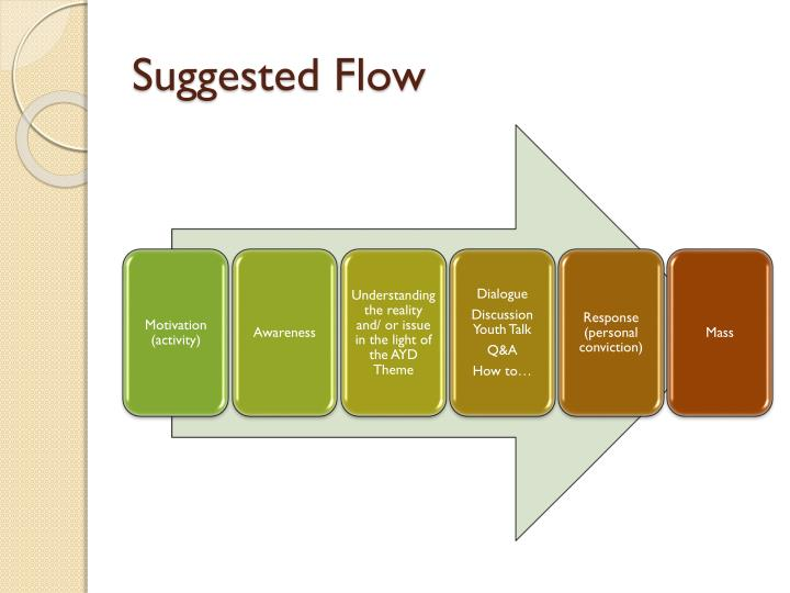 Suggested Flow