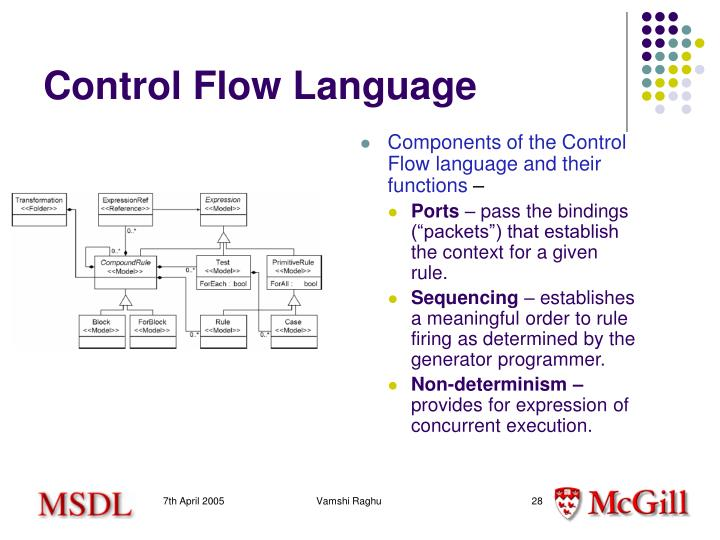 Control Flow Language