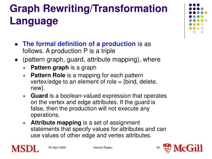 Graph Rewriting/Transformation Language