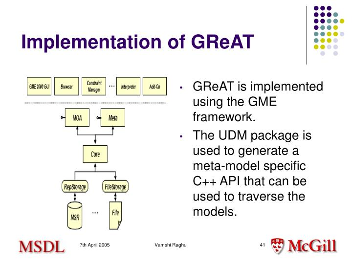 Implementation of GReAT