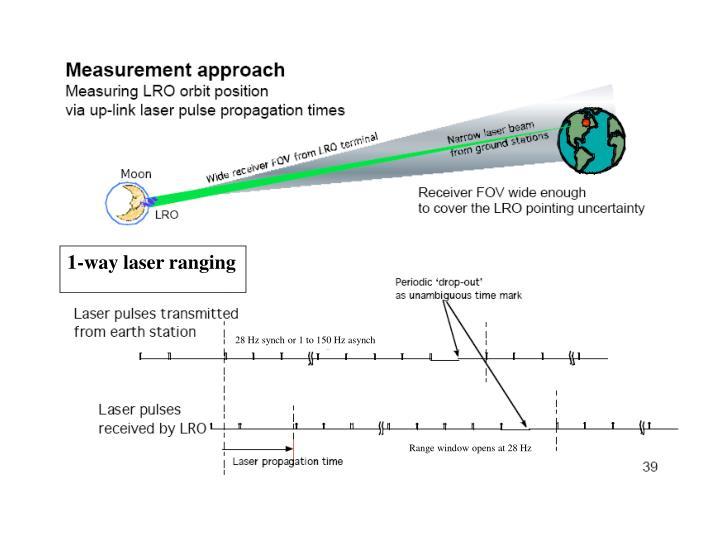 1-way laser ranging