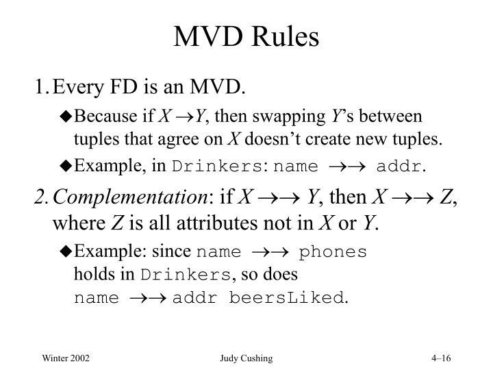 MVD Rules