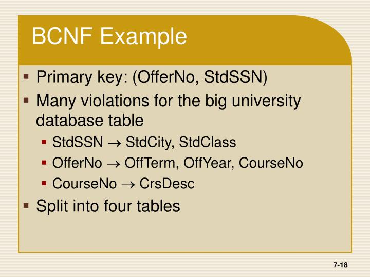 BCNF Example