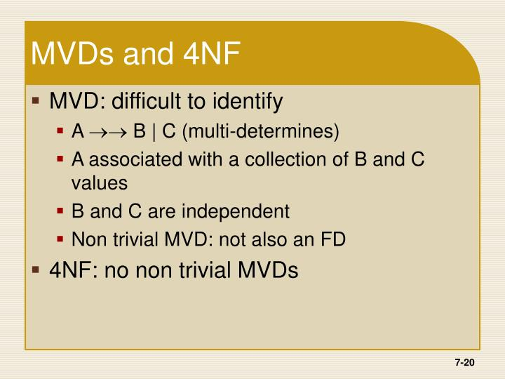 MVDs and 4NF