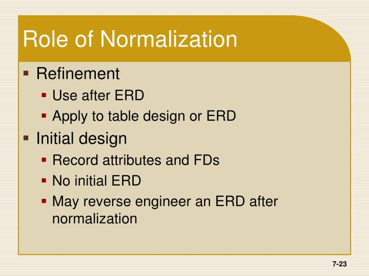 Role of Normalization
