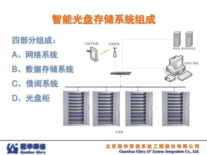 智能光盘存储系统组成