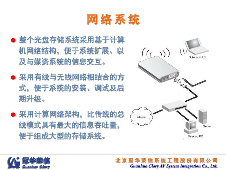 网 络 系 统