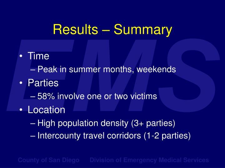 Results – Summary