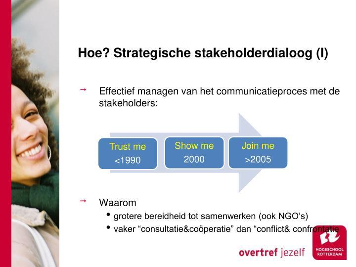 Hoe? Strategische stakeholderdialoog (I)