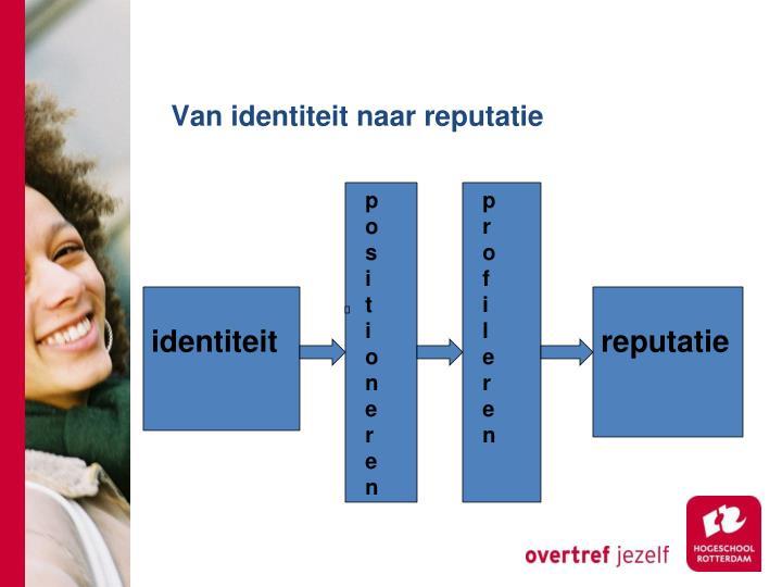 Van identiteit naar reputatie