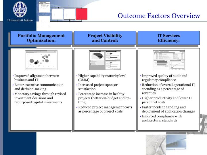Outcome Factors Overview