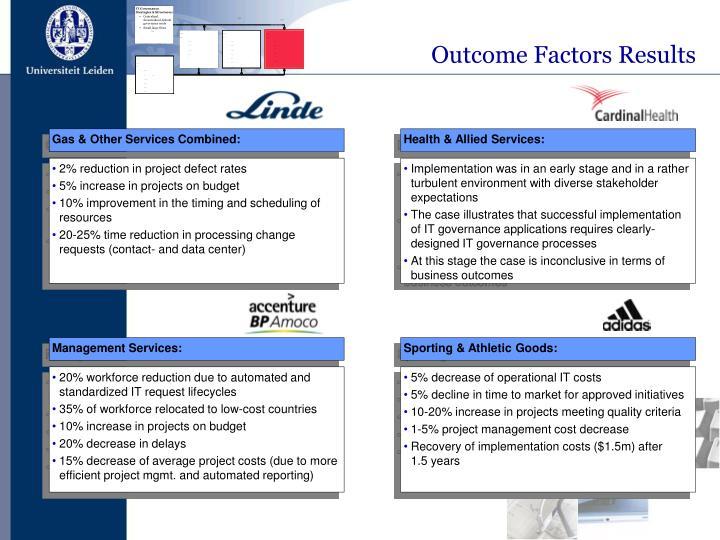 Outcome Factors Results